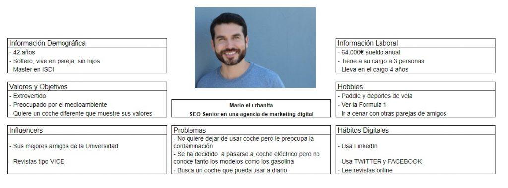 Redes Sociales Buyer Persona Inbound Marketing paulapmartin
