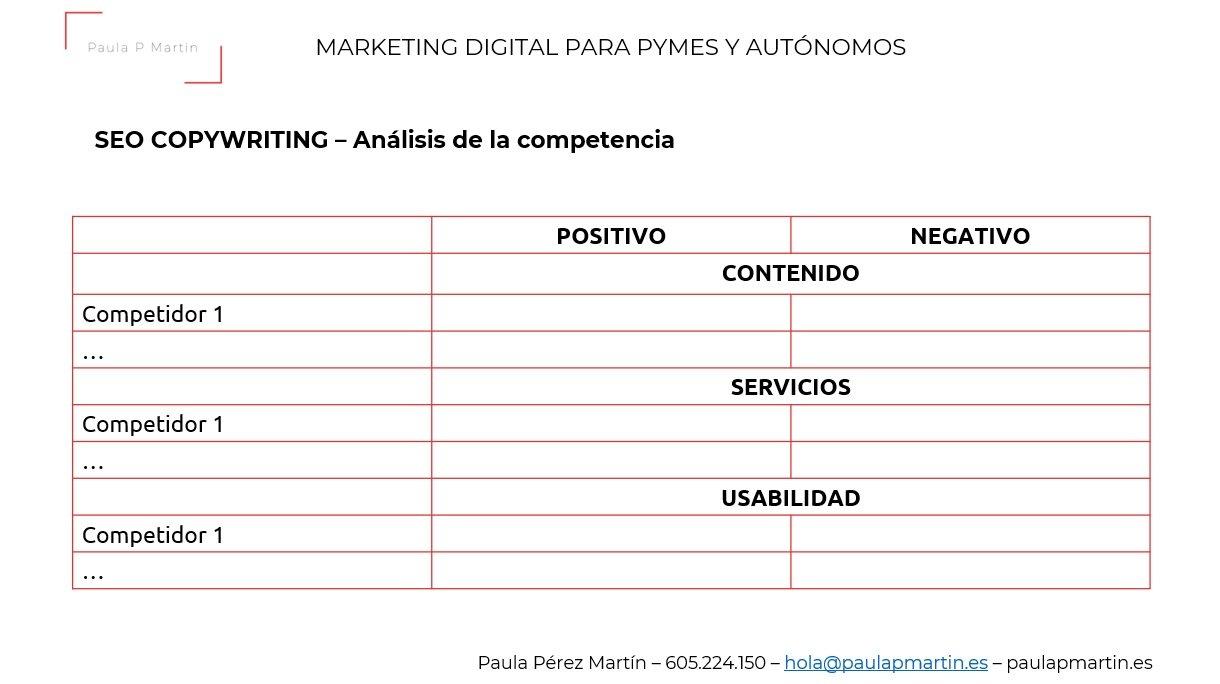 SEO Copywriting competencia marketing digital para pymes autonomos paulapmartin