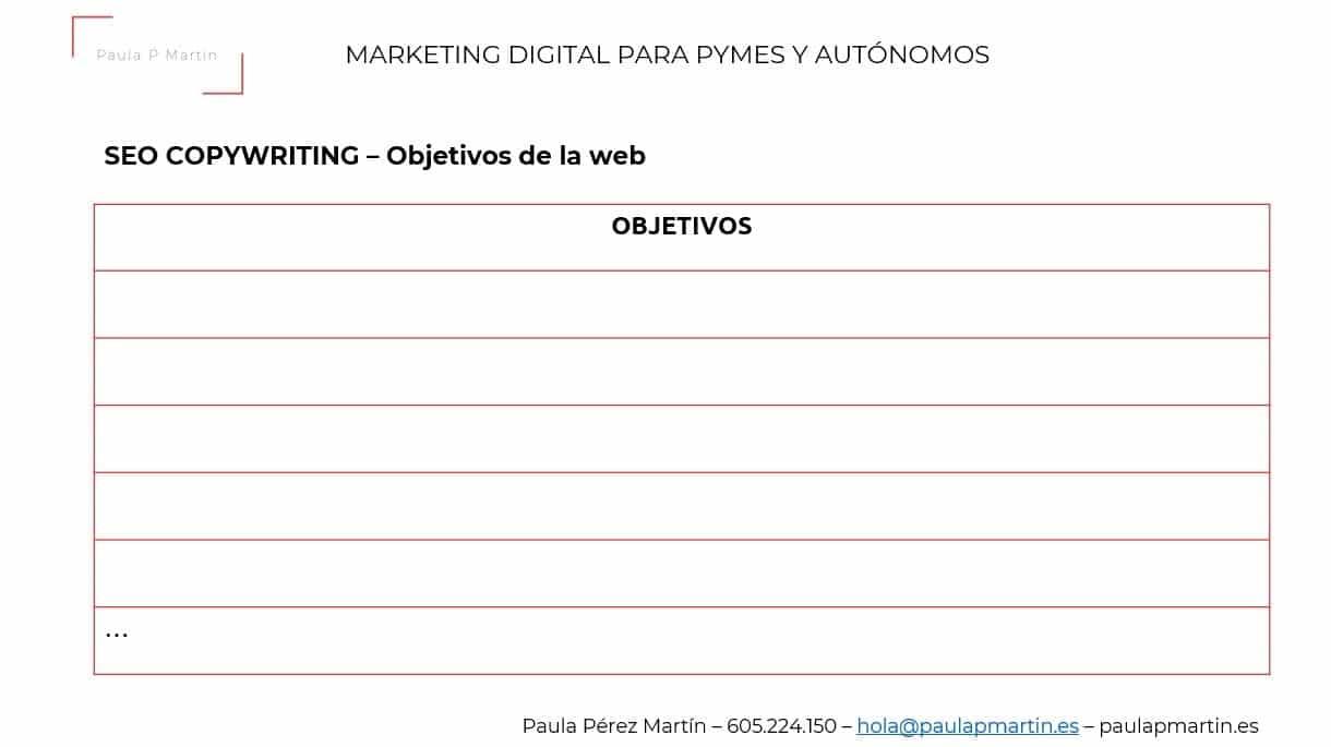 SEO Copywriting objetivos marketing digital para pymes autonomos paulapmartin