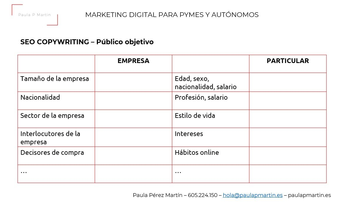 SEO Copywriting publico objetivo marketing digital para pymes autonomos paulapmartin
