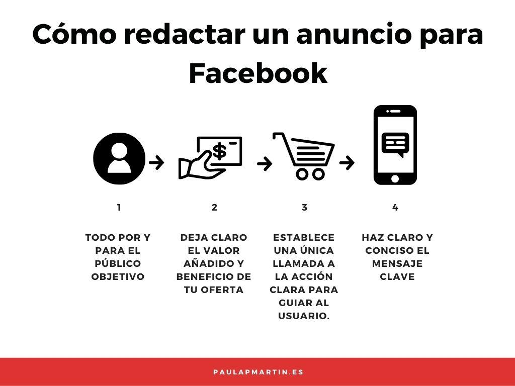 como redactar un anuncio para Facebook